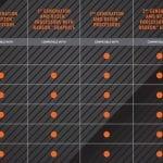 AMD-Ryzen-3000-Motherboard-Compatibility