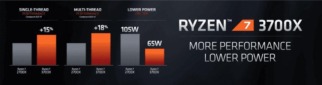 Ryzen-7-3700X-v-2700X-Benchmarks