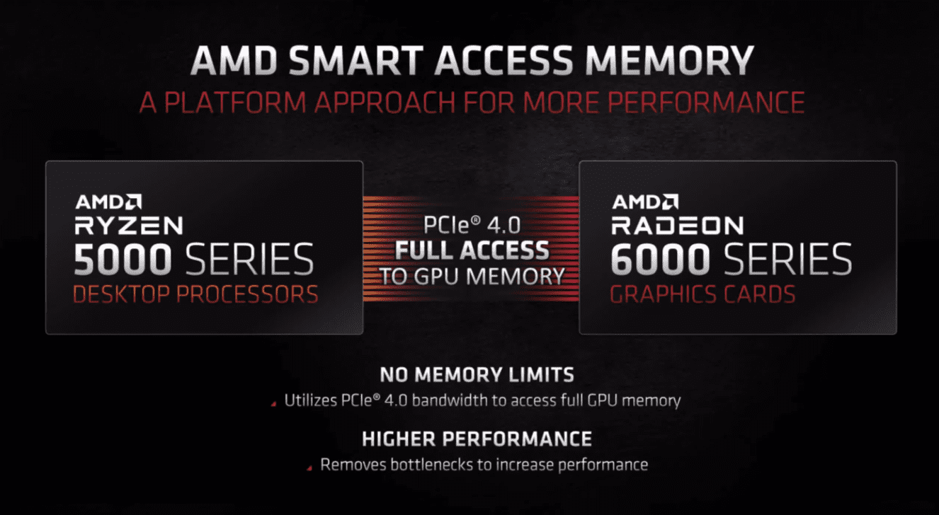What is AMD Smart Access Memory